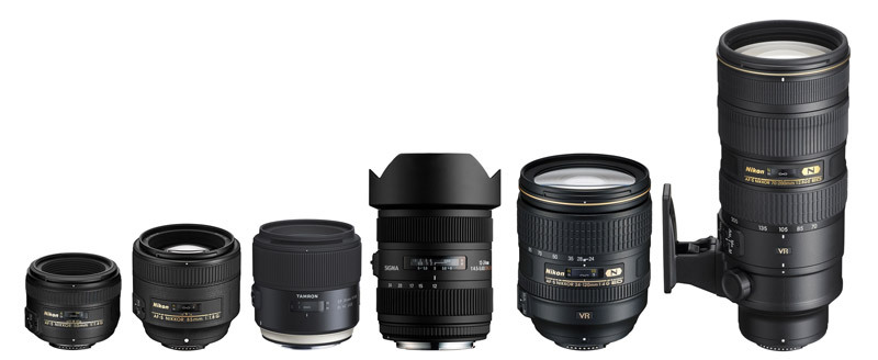 Camera Lenses | Stewart Clarke Photography